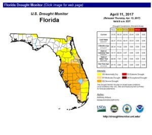 Latest Drought/Rainfall Information – ATZ Irrigation